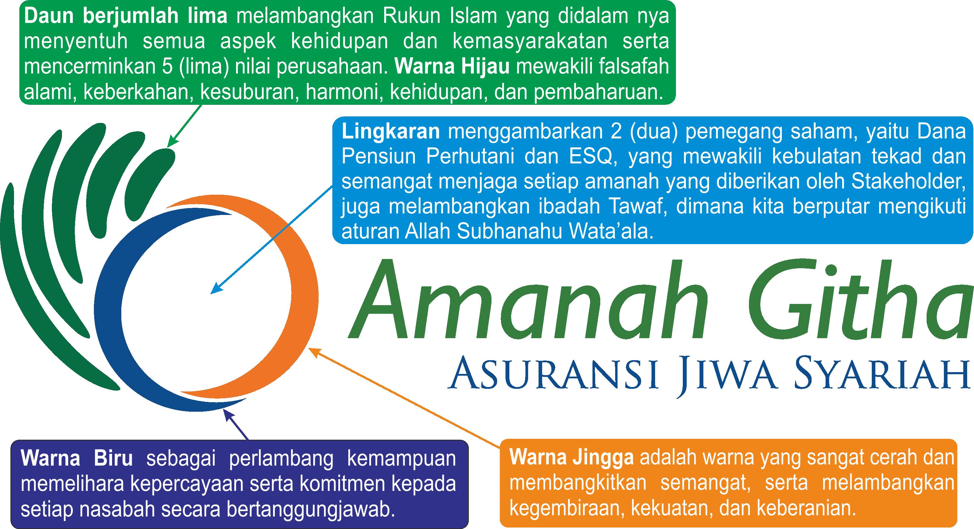 Logo Amanah Githa