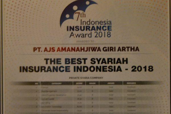 The Best Syariah Insurance 2018